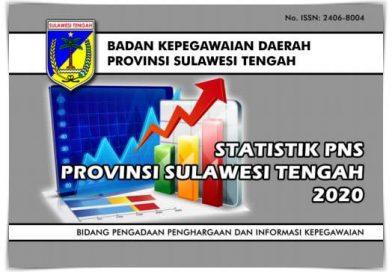 Statistik PNS Prov. Sulteng 20 (1) : PNS Wanita Makin Dominan